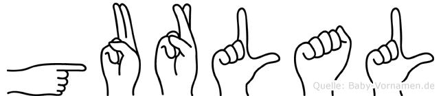 Gurlal im Fingeralphabet der Deutschen Gebärdensprache