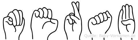 Merab im Fingeralphabet der Deutschen Gebärdensprache