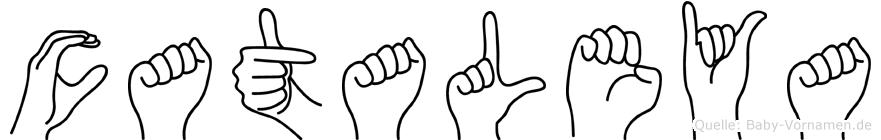 Cataleya in Fingersprache für Gehörlose