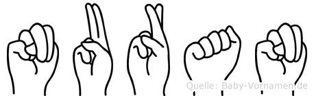 Nuran in Fingersprache für Gehörlose