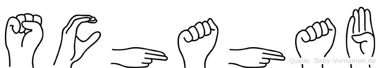 Schahab in Fingersprache für Gehörlose