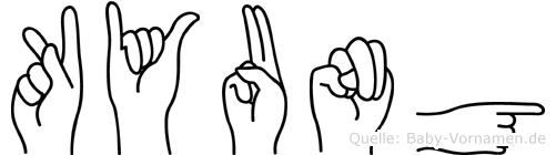 Kyung im Fingeralphabet der Deutschen Gebärdensprache