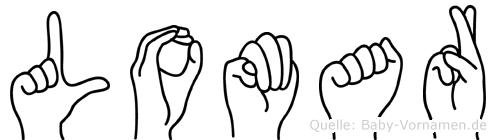 Lomar im Fingeralphabet der Deutschen Gebärdensprache