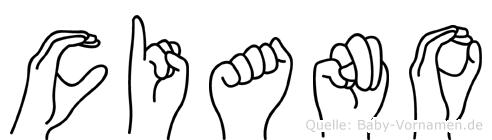 Ciano im Fingeralphabet der Deutschen Gebärdensprache