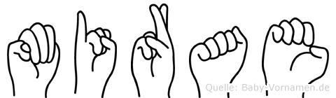 Mirae im Fingeralphabet der Deutschen Gebärdensprache
