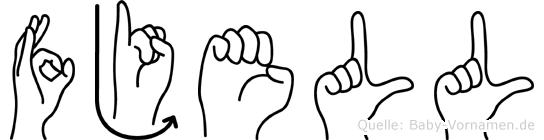 Fjell im Fingeralphabet der Deutschen Gebärdensprache