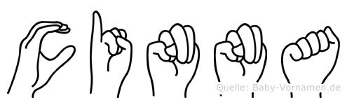 Cinna im Fingeralphabet der Deutschen Gebärdensprache