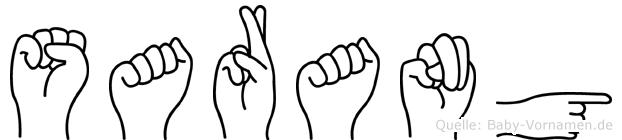 Sarang im Fingeralphabet der Deutschen Gebärdensprache