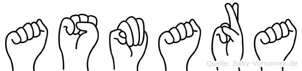Asmara im Fingeralphabet der Deutschen Gebärdensprache