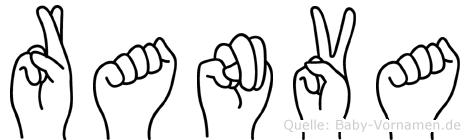 Ranva im Fingeralphabet der Deutschen Gebärdensprache