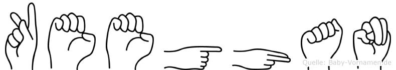 Keeghan in Fingersprache für Gehörlose