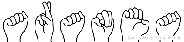 Aranea in Fingersprache für Gehörlose