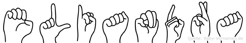 Eliandra in Fingersprache für Gehörlose