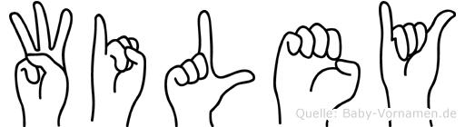 Wiley im Fingeralphabet der Deutschen Gebärdensprache