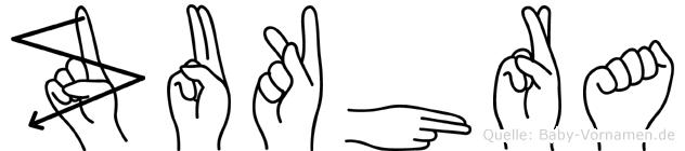 Zukhra in Fingersprache für Gehörlose