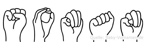 Soman im Fingeralphabet der Deutschen Gebärdensprache