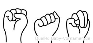San in Fingersprache für Gehörlose