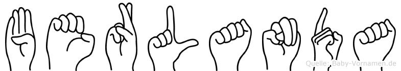 Berlanda im Fingeralphabet der Deutschen Gebärdensprache