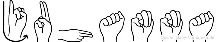 Juhanna in Fingersprache für Gehörlose
