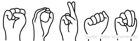 Soran im Fingeralphabet der Deutschen Gebärdensprache