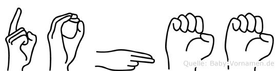 Dohee im Fingeralphabet der Deutschen Gebärdensprache