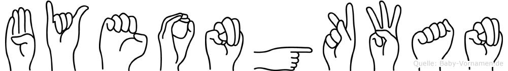 Byeongkwan im Fingeralphabet der Deutschen Gebärdensprache