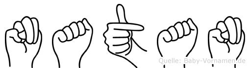 Natan im Fingeralphabet der Deutschen Gebärdensprache