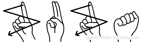 Zuza im Fingeralphabet der Deutschen Gebärdensprache