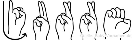 Jurre im Fingeralphabet der Deutschen Gebärdensprache