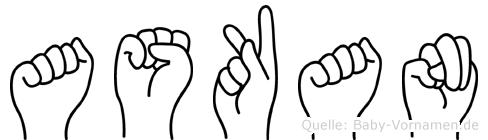 Askan im Fingeralphabet der Deutschen Gebärdensprache