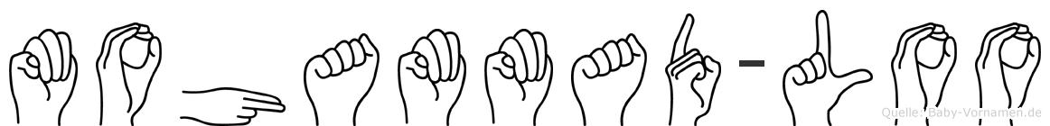 Mohammad-Loo im Fingeralphabet der Deutschen Gebärdensprache