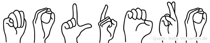 Moldero im Fingeralphabet der Deutschen Gebärdensprache