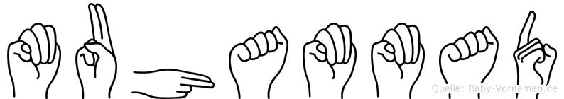 Muhammad in Fingersprache für Gehörlose