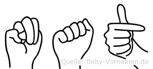 Nat im Fingeralphabet der Deutschen Gebärdensprache