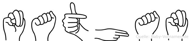 Nathan im Fingeralphabet der Deutschen Gebärdensprache