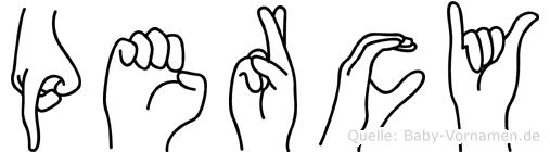 Percy im Fingeralphabet der Deutschen Gebärdensprache