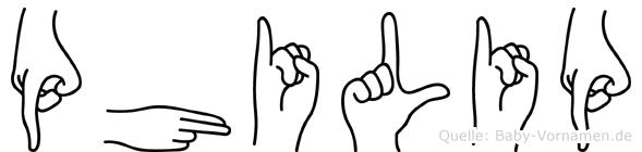 Philip in Fingersprache für Gehörlose