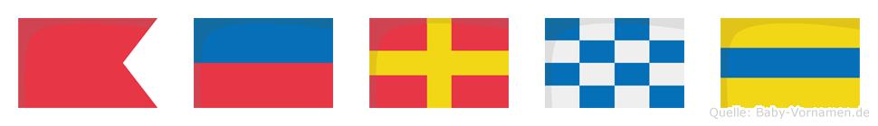 Bernd im Flaggenalphabet