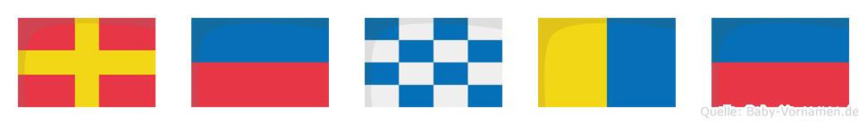 Renke im Flaggenalphabet