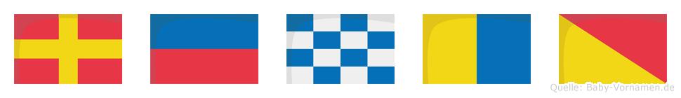 Renko im Flaggenalphabet