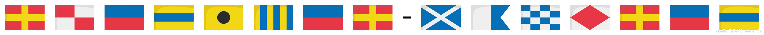 Rüdiger-Manfred im Flaggenalphabet