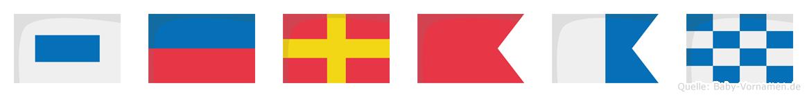 Serban im Flaggenalphabet