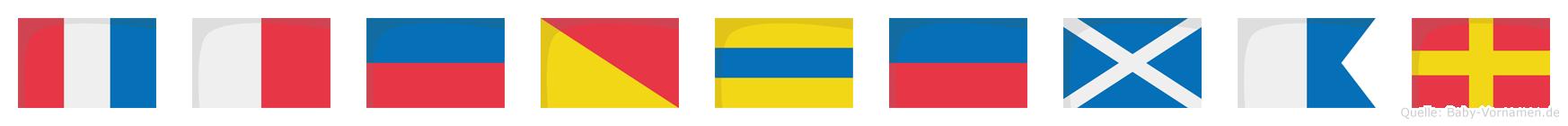 Theodemar im Flaggenalphabet