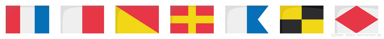 Thoralf im Flaggenalphabet