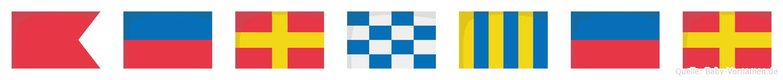 Bernger im Flaggenalphabet