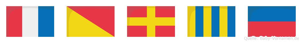 Torge im Flaggenalphabet