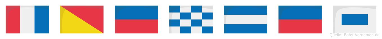 Tönjes im Flaggenalphabet