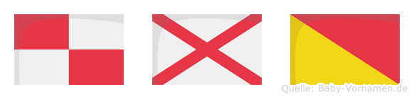 Uvo im Flaggenalphabet