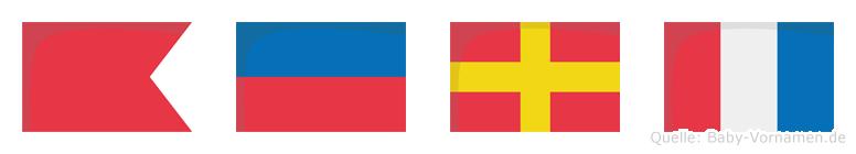 Bert im Flaggenalphabet