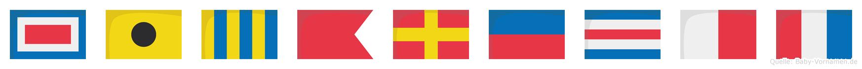 Wigbrecht im Flaggenalphabet
